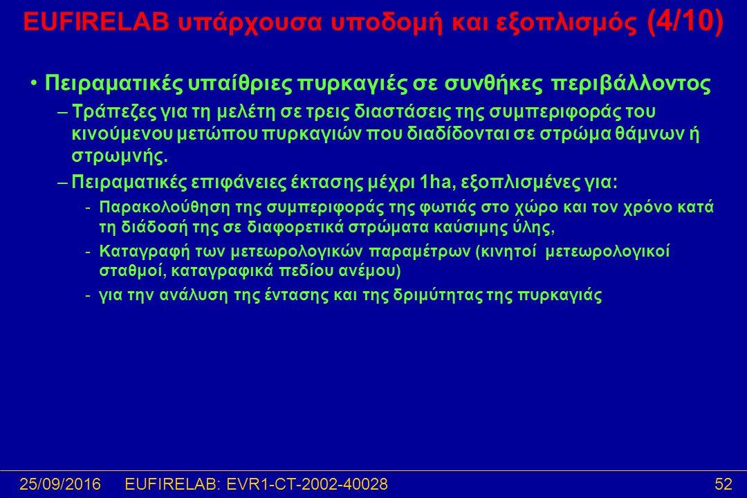 25/09/201652EUFIRELAB: EVR1-CT-2002-40028 EUFIRELAB υπάρχουσα υποδομή και εξοπλισμός (4/10) Πειραματικές υπαίθριες πυρκαγιές σε συνθήκες περιβάλλοντος –Τράπεζες για τη μελέτη σε τρεις διαστάσεις της συμπεριφοράς του κινούμενου μετώπου πυρκαγιών που διαδίδονται σε στρώμα θάμνων ή στρωμνής.