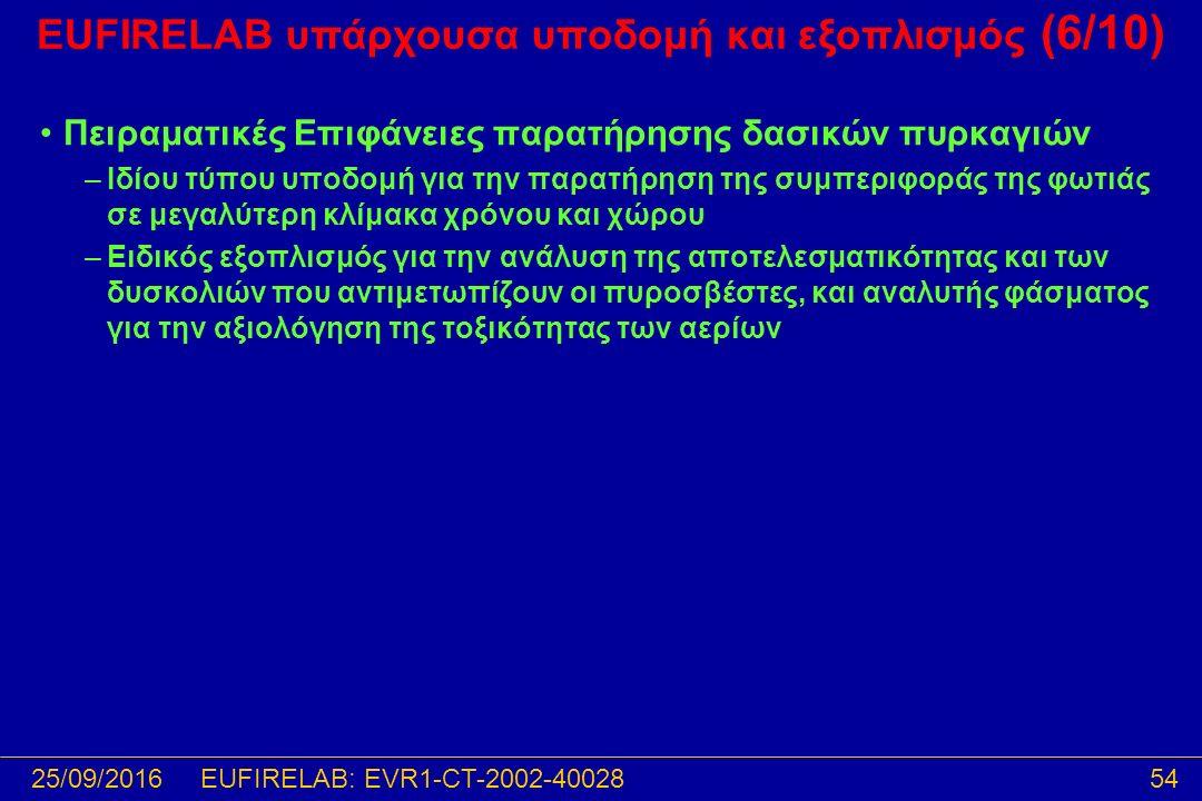 25/09/201654EUFIRELAB: EVR1-CT-2002-40028 EUFIRELAB υπάρχουσα υποδομή και εξοπλισμός (6/10) Πειραματικές Επιφάνειες παρατήρησης δασικών πυρκαγιών –Ιδίου τύπου υποδομή για την παρατήρηση της συμπεριφοράς της φωτιάς σε μεγαλύτερη κλίμακα χρόνου και χώρου –Ειδικός εξοπλισμός για την ανάλυση της αποτελεσματικότητας και των δυσκολιών που αντιμετωπίζουν οι πυροσβέστες, και αναλυτής φάσματος για την αξιολόγηση της τοξικότητας των αερίων