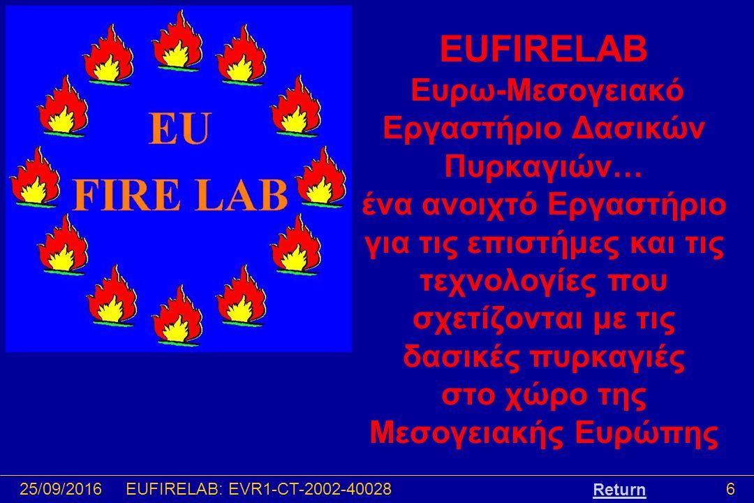 25/09/20167EUFIRELAB: EVR1-CT-2002-40028 Περίληψη (1/3) Οι εξελίξεις στην επιστήμη και τις τεχνολογίες που σχετίζονται με τις δασικές πυρκαγιές και η ανάγκη για την άμεση και συστηματική μεταφορά τους στους τελικούς χρήστες και τους υπευθύνους για τις αποφάσεις στο χώρο αυτό, ώθησε στην ιδέα της δημιουργίας ενός τέτοιου «εργαστηρίου».