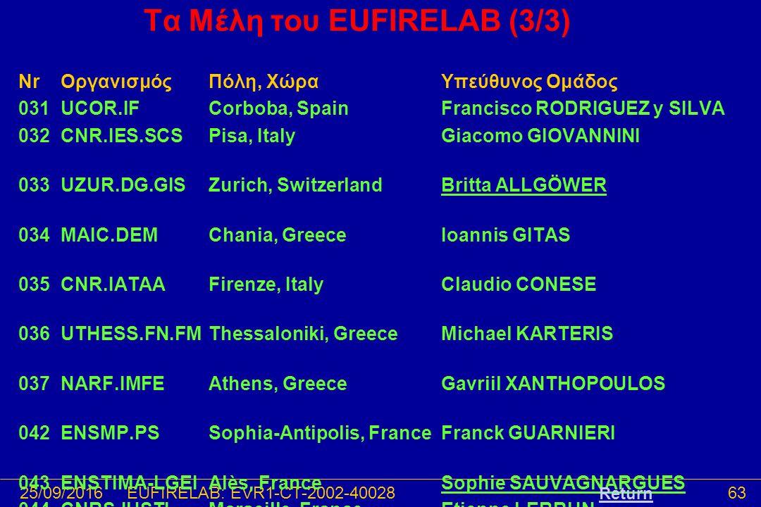 25/09/201663EUFIRELAB: EVR1-CT-2002-40028 Τα Μέλη του EUFIRELAB (3/3) NrΟργανισμόςΠόλη, ΧώραΥπεύθυνος Ομάδος 031UCOR.IFCorboba, SpainFrancisco RODRIGUEZ y SILVA 032CNR.IES.SCSPisa, ItalyGiacomo GIOVANNINI 033UZUR.DG.GISZurich, SwitzerlandBritta ALLGÖWER 034MAIC.DEMChania, GreeceIoannis GITAS 035CNR.IATAAFirenze, ItalyClaudio CONESE 036UTHESS.FN.FMThessaloniki, GreeceMichael KARTERIS 037NARF.IMFEAthens, GreeceGavriil XANTHOPOULOS 042ENSMP.PSSophia-Antipolis, FranceFranck GUARNIERI 043ENSTIMA-LGEIAlès, FranceSophie SAUVAGNARGUES 044CNRS.IUSTIMarseille, FranceEtienne LEBRUN 045CNRS.GVENice, FranceJean-Paul BOISSON Return