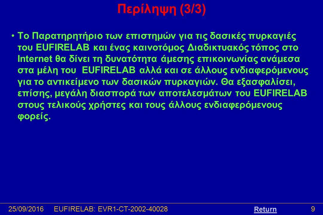 25/09/20169EUFIRELAB: EVR1-CT-2002-40028 Περίληψη (3/3) Το Παρατηρητήριο των επιστημών για τις δασικές πυρκαγιές του EUFIRELAB και ένας καινοτόμος Διαδικτυακός τόπος στο Internet θα δίνει τη δυνατότητα άμεσης επικοινωνίας ανάμεσα στα μέλη του EUFIRELAB αλλά και σε άλλους ενδιαφερόμενους για το αντικείμενο των δασικών πυρκαγιών.