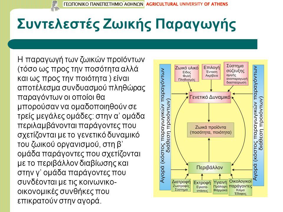 Συντελεστές Ζωικής Παραγωγής Η παραγωγή των ζωικών προϊόντων (τόσο ως προς την ποσότητα αλλά και ως προς την ποιότητα ) είναι αποτέλεσμα συνδυασμού πλ