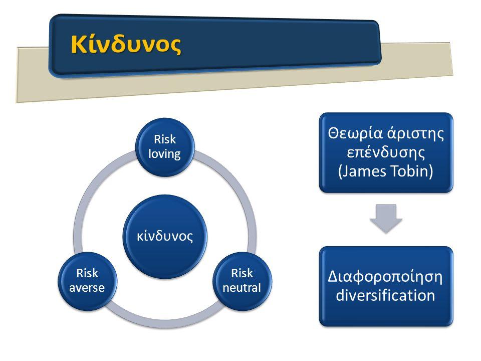 κίνδυνος Risk loving Risk neutral Risk averse Θεωρία άριστης επένδυσης (James Tobin) Διαφοροποίηση diversification