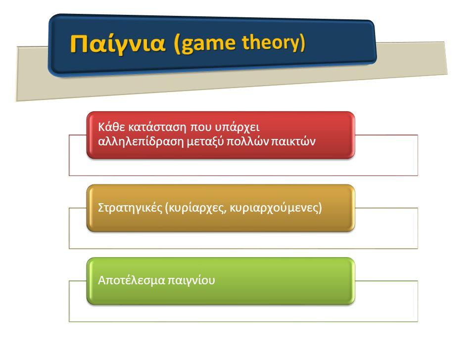 Κάθε κατάσταση που υπάρχει αλληλεπίδραση μεταξύ πολλών παικτών Στρατηγικές (κυρίαρχες, κυριαρχούμενες)Αποτέλεσμα παιγνίου