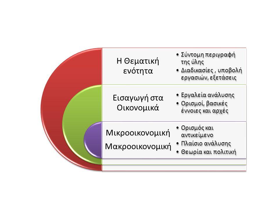 Η Θεματική ενότητα Εισαγωγή στα Οικονομικά Μικροοικονομική Μακροοικονομική Σύντομη περιγραφή της ύλης Διαδικασίες, υποβολή εργασιών, εξετάσεις Εργαλεία ανάλυσης Ορισμοί, βασικές έννοιες και αρχές Ορισμός και αντικείμενο Πλαίσιο ανάλυσης Θεωρία και πολιτική