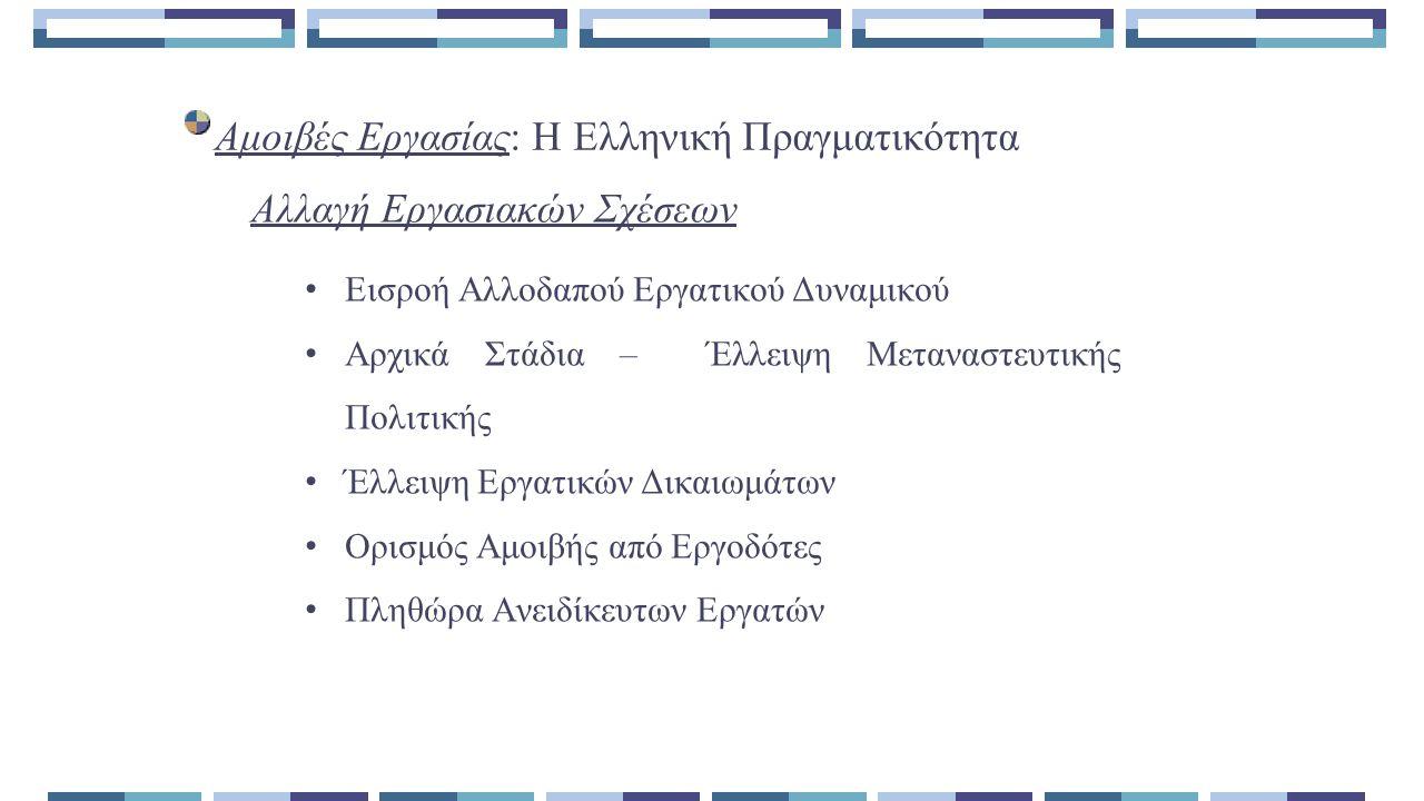 Αμοιβές Εργασίας: Η Ελληνική Πραγματικότητα Εισροή Αλλοδαπού Εργατικού Δυναμικού Αρχικά Στάδια – Έλλειψη Μεταναστευτικής Πολιτικής Έλλειψη Εργατικών Δικαιωμάτων Ορισμός Αμοιβής από Εργοδότες Πληθώρα Ανειδίκευτων Εργατών Αλλαγή Εργασιακών Σχέσεων