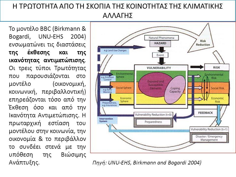 Πηγή: UNU-EHS, Birkmann and Bogardi 2004) Το μοντέλο BBC (Birkmann & Bogardi, UNU-EHS 2004) ενσωματώνει τις διαστάσεις της έκθεσης και της ικανότητας αντιμετώπισης.
