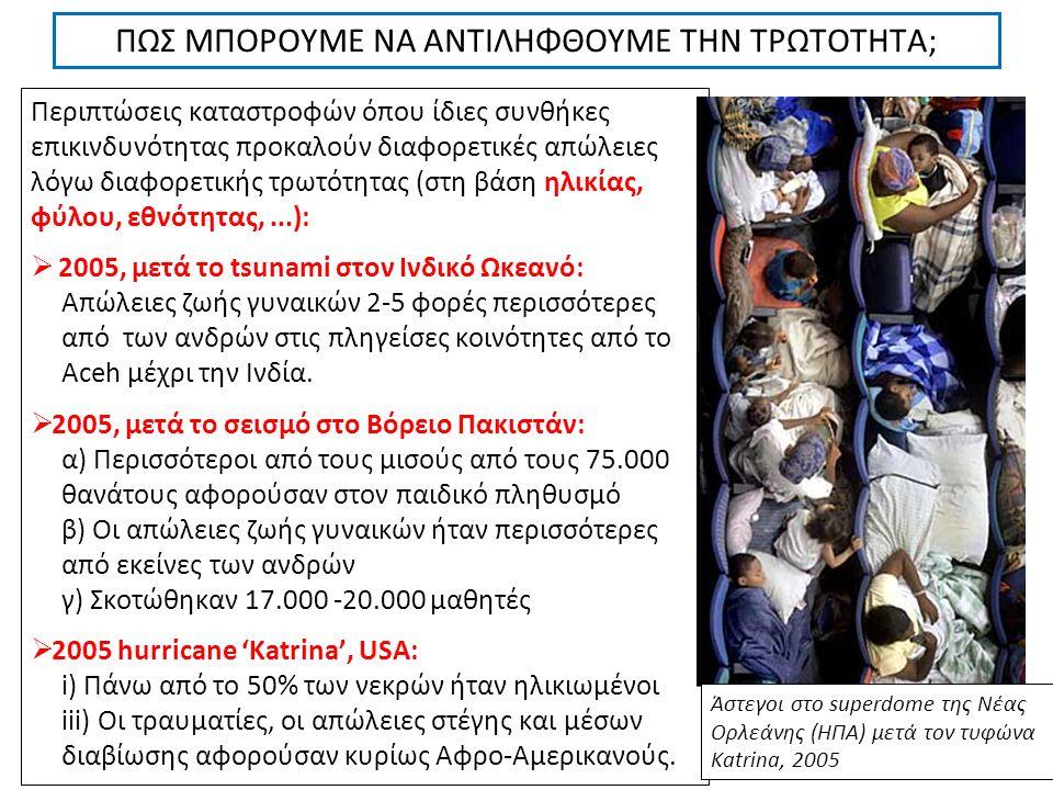 ΠΩΣ ΜΠΟΡΟΥΜΕ ΝΑ ΑΝΤΙΛΗΦΘΟΥΜΕ ΤΗΝ ΤΡΩΤΟΤΗΤΑ; Περιπτώσεις καταστροφών όπου ίδιες συνθήκες επικινδυνότητας προκαλούν διαφορετικές απώλειες λόγω διαφορετικής τρωτότητας (στη βάση ηλικίας, φύλου, εθνότητας,...):  2005, μετά το tsunami στον Ινδικό Ωκεανό: Απώλειες ζωής γυναικών 2-5 φορές περισσότερες από των ανδρών στις πληγείσες κοινότητες από το Aceh μέχρι την Ινδία.
