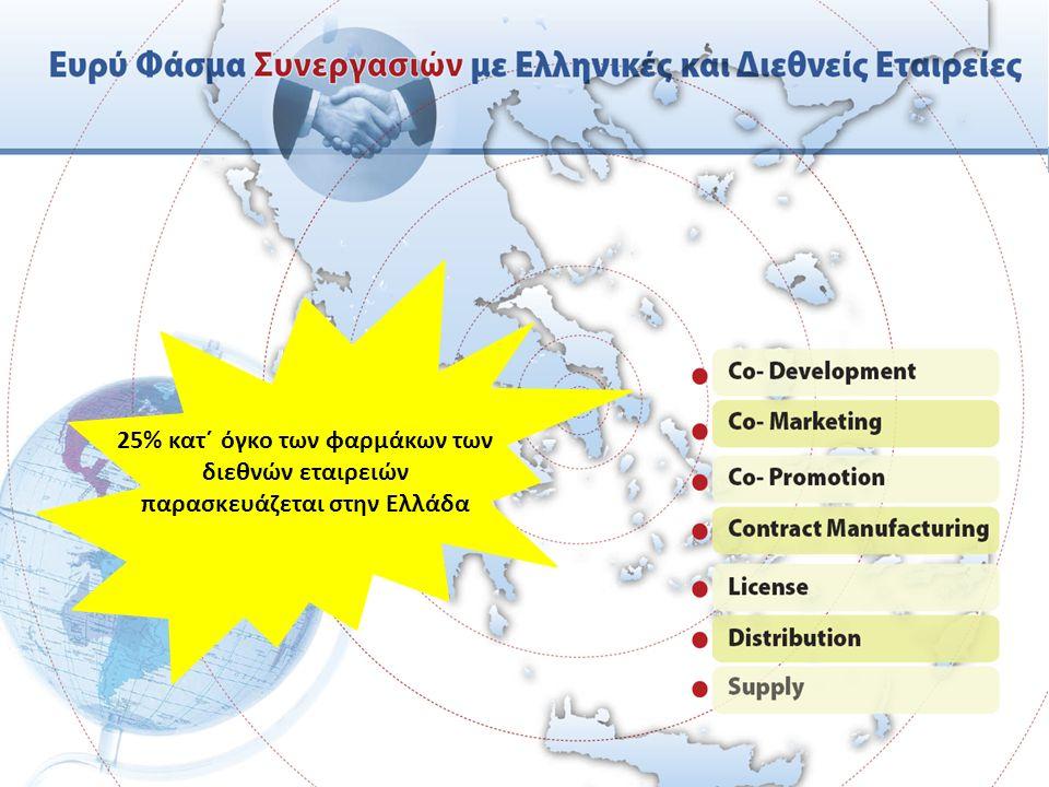 25% κατ΄ όγκο των φαρμάκων των διεθνών εταιρειών παρασκευάζεται στην Ελλάδα