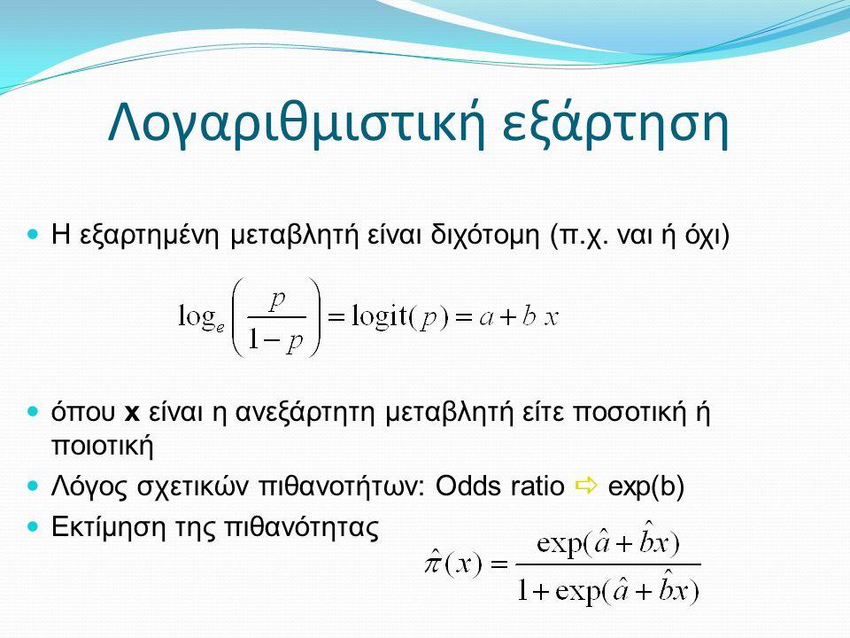 Λογαριθμιστική εξάρτηση Η εξαρτημένη μεταβλητή είναι διχότομη (π.χ. ναι ή όχι) όπου x είναι η ανεξάρτητη μεταβλητή είτε ποσοτική ή ποιοτική Λόγος σχετ