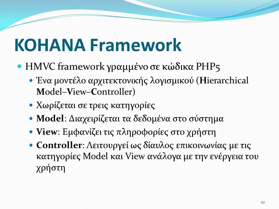 KOHANA Framework HMVC framework γραμμένο σε κώδικα PHP5 Ένα μοντέλο αρχιτεκτονικής λογισμικού (Hierarchical Model–View–Controller) Χωρίζεται σε τρεις κατηγορίες Model: Διαχειρίζεται τα δεδομένα στο σύστημα View: Εμφανίζει τις πληροφορίες στο χρήστη Controller: Λειτουργεί ως δίαυλος επικοινωνίας με τις κατηγορίες Model και View ανάλογα με την ενέργεια του χρήστη 10