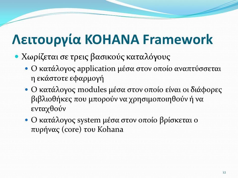Λειτουργία KOHANA Framework Χωρίζεται σε τρεις βασικούς καταλόγους Ο κατάλογος application μέσα στον οποίο αναπτύσσεται η εκάστοτε εφαρμογή Ο κατάλογος modules μέσα στον οποίο είναι οι διάφορες βιβλιοθήκες που μπορούν να χρησιμοποιηθούν ή να ενταχθούν Ο κατάλογος system μέσα στον οποίο βρίσκεται ο πυρήνας (core) του Kohana 12