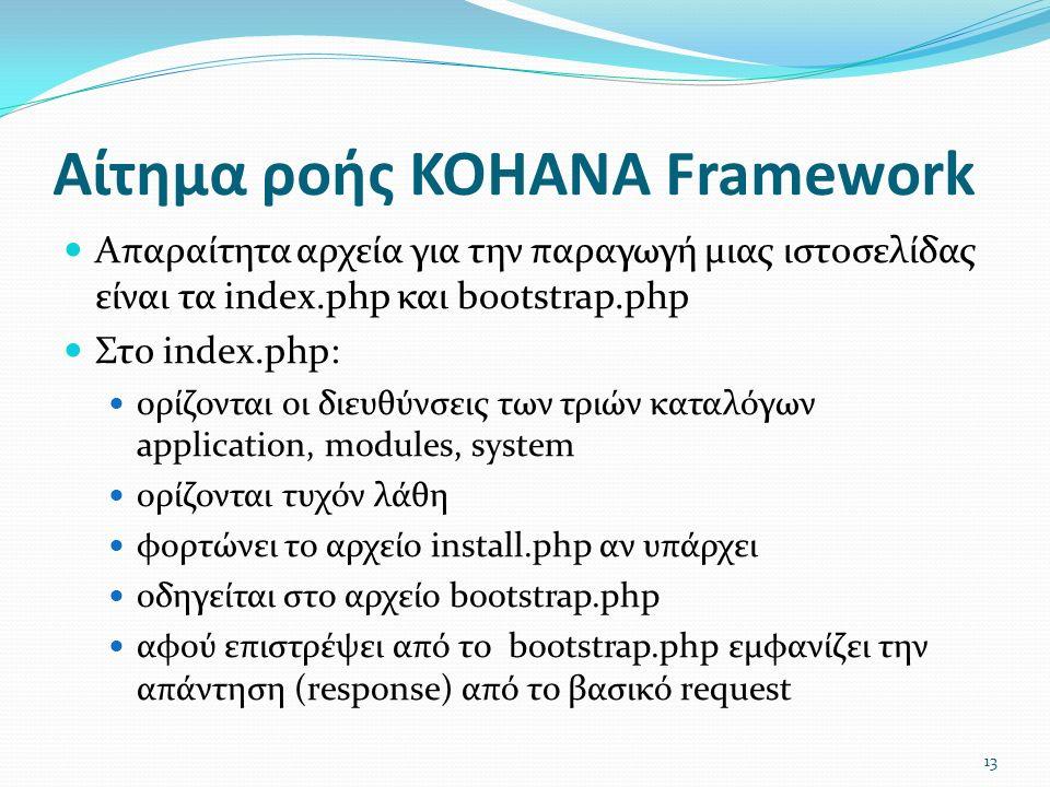 Αίτημα ροής KOHANA Framework Απαραίτητα αρχεία για την παραγωγή μιας ιστοσελίδας είναι τα index.php και bootstrap.php Στο index.php: ορίζονται οι διευθύνσεις των τριών καταλόγων application, modules, system ορίζονται τυχόν λάθη φορτώνει το αρχείο install.php αν υπάρχει οδηγείται στο αρχείο bootstrap.php αφού επιστρέψει από το bootstrap.php εμφανίζει την απάντηση (response) από το βασικό request 13