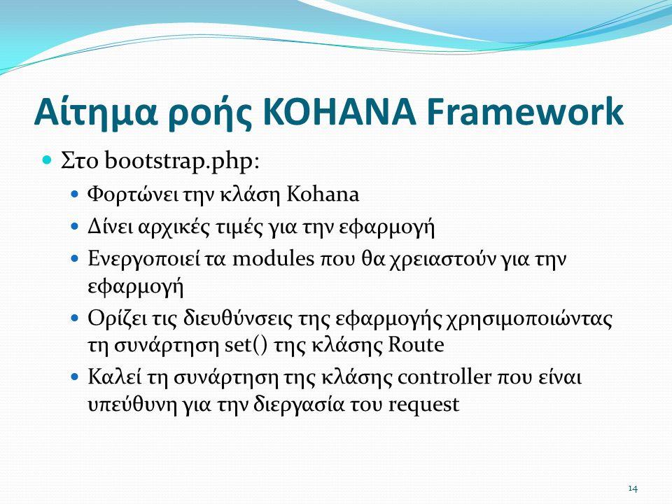 Αίτημα ροής KOHANA Framework Στο bootstrap.php: Φορτώνει την κλάση Kohana Δίνει αρχικές τιμές για την εφαρμογή Ενεργοποιεί τα modules που θα χρειαστούν για την εφαρμογή Ορίζει τις διευθύνσεις της εφαρμογής χρησιμοποιώντας τη συνάρτηση set() της κλάσης Route Καλεί τη συνάρτηση της κλάσης controller που είναι υπεύθυνη για την διεργασία του request 14