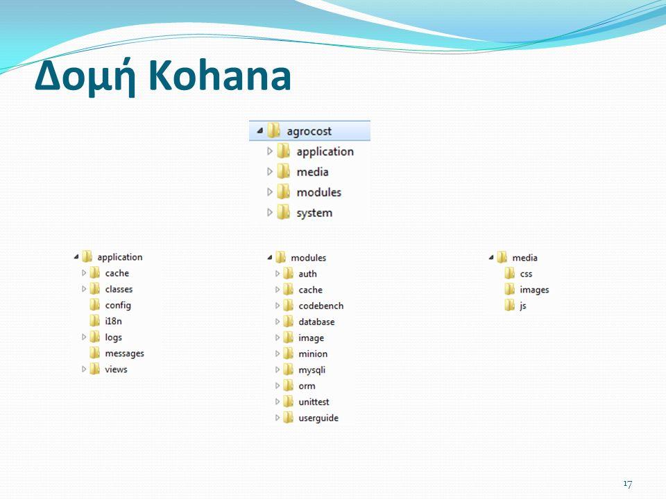 Δομή Kohana 17