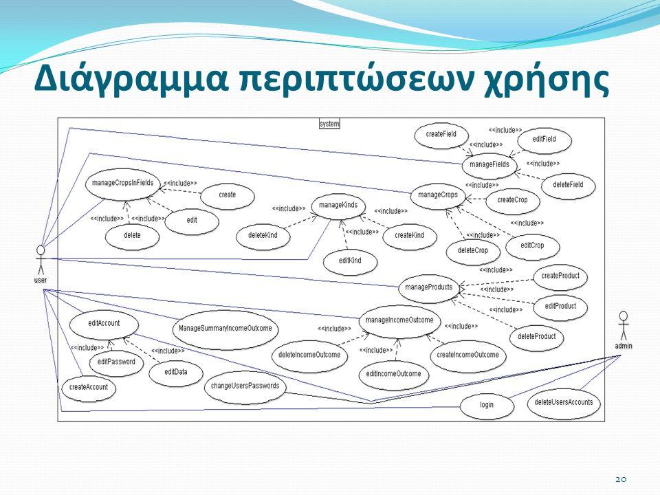 Διάγραμμα περιπτώσεων χρήσης 20
