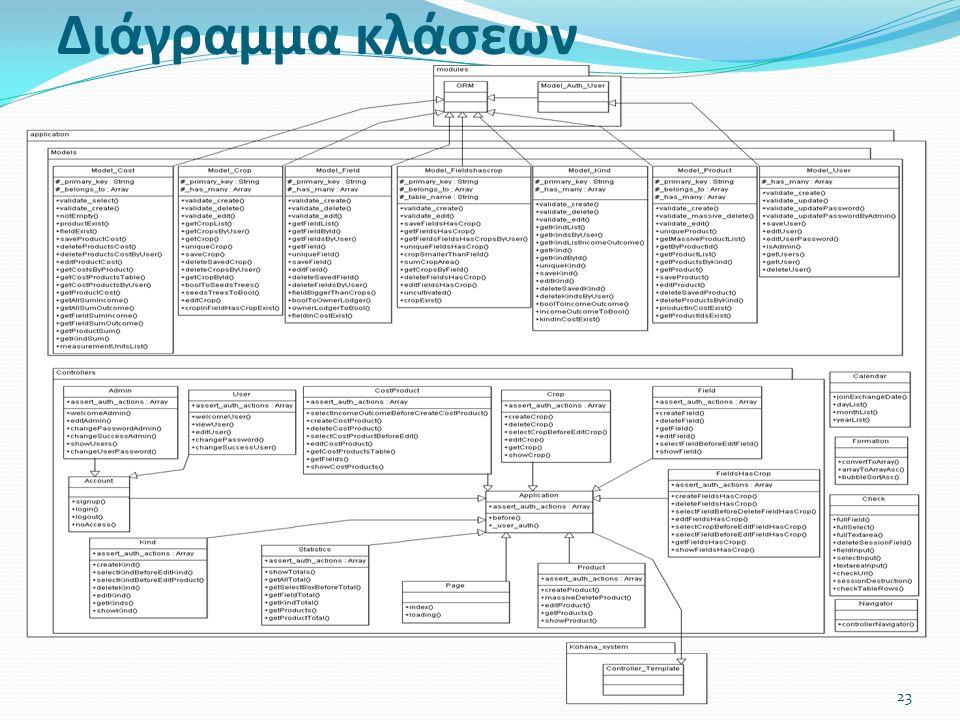 Διάγραμμα κλάσεων 23