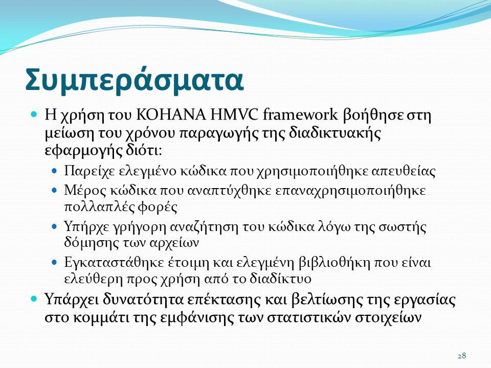Συμπεράσματα Η χρήση του KOHANA HMVC framework βοήθησε στη μείωση του χρόνου παραγωγής της διαδικτυακής εφαρμογής διότι: Παρείχε ελεγμένο κώδικα που χρησιμοποιήθηκε απευθείας Μέρος κώδικα που αναπτύχθηκε επαναχρησιμοποιήθηκε πολλαπλές φορές Υπήρχε γρήγορη αναζήτηση του κώδικα λόγω της σωστής δόμησης των αρχείων Εγκαταστάθηκε έτοιμη και ελεγμένη βιβλιοθήκη που είναι ελεύθερη προς χρήση από το διαδίκτυο Υπάρχει δυνατότητα επέκτασης και βελτίωσης της εργασίας στο κομμάτι της εμφάνισης των στατιστικών στοιχείων 28