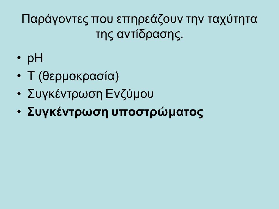 Παράγοντες που επηρεάζουν την ταχύτητα της αντίδρασης. pH T (θερμοκρασία) Συγκέντρωση Ενζύμου Συγκέντρωση υποστρώματος