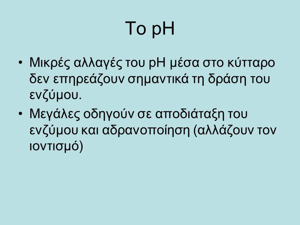 Το pH Μικρές αλλαγές του pH μέσα στο κύτταρο δεν επηρεάζουν σημαντικά τη δράση του ενζύμου. Μεγάλες οδηγούν σε αποδιάταξη του ενζύμου και αδρανοποίηση