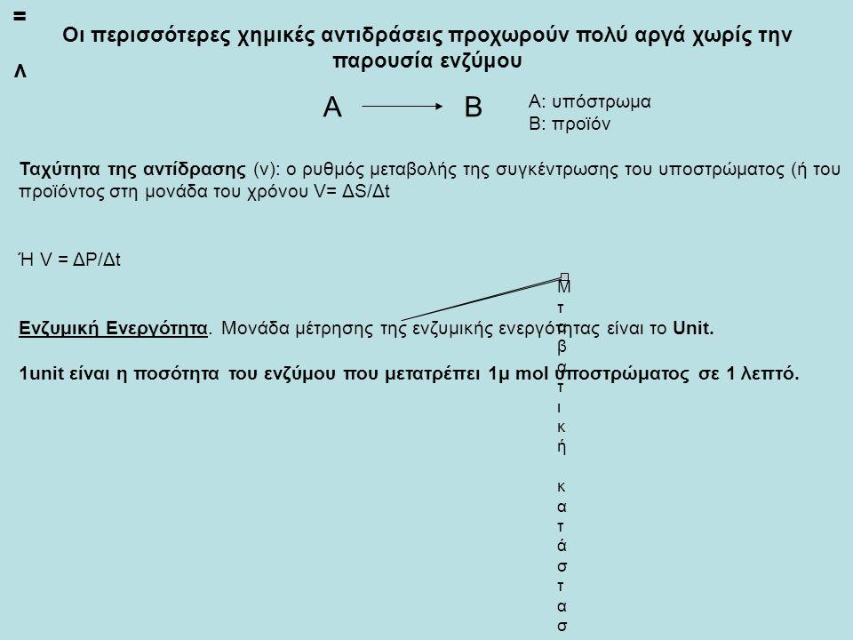 Οι περισσότερες χημικές αντιδράσεις προχωρούν πολύ αργά χωρίς την παρουσία ενζύμου ΑΒ Α: υπόστρωμα Β: προϊόν Ταχύτητα της αντίδρασης (v): o ρυθμός μετ