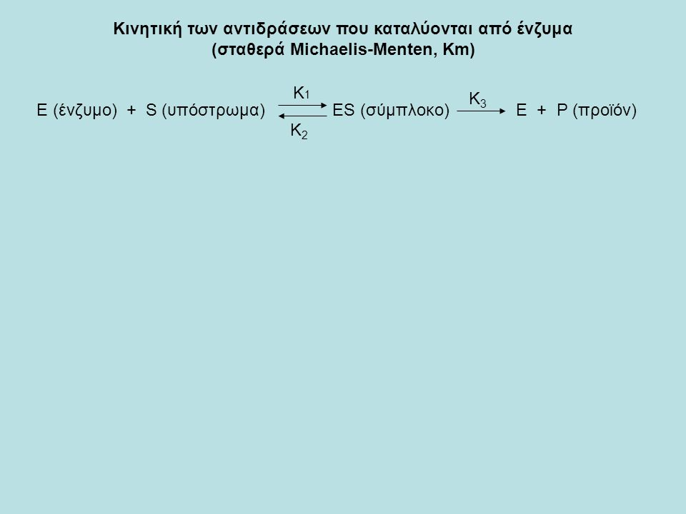 Κινητική των αντιδράσεων που καταλύονται από ένζυμα (σταθερά Μichaelis-Menten, Κm) Ε (ένζυμο) + S (υπόστρωμα)ΕS (σύμπλοκο)Ε + Ρ (προϊόν) Κ3Κ3 Κ1Κ1 Κ2Κ