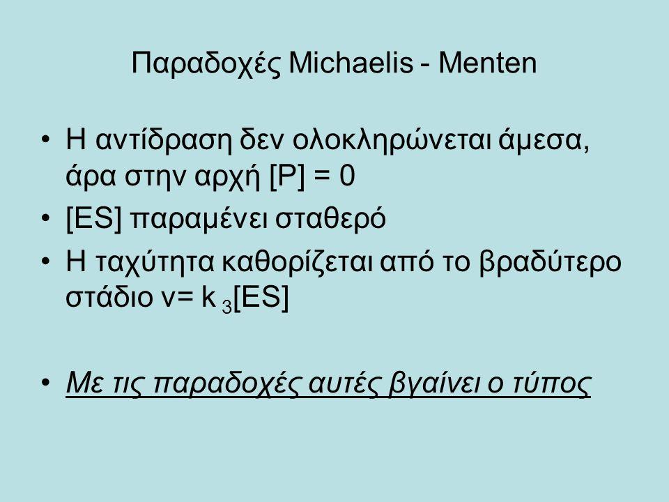 Παραδοχές Michaelis - Menten Η αντίδραση δεν ολοκληρώνεται άμεσα, άρα στην αρχή [P] = 0 [ES] παραμένει σταθερό Η ταχύτητα καθορίζεται από το βραδύτερο στάδιο v= k 3 [ES] Με τις παραδοχές αυτές βγαίνει ο τύπος