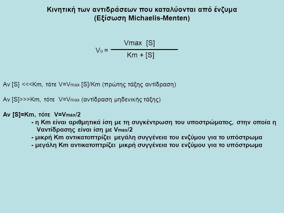 Κινητική των αντιδράσεων που καταλύονται από ένζυμα (Εξίσωση Μichaelis-Menten) V o = Vmax [S] Km + [S] Αν [S] <<<Km, τότε V=V max [S]/Km (πρώτης τάξης αντίδραση) Αν [S]>>>Km, τότε V=V max (αντίδραση μηδενικής τάξης) Αν [S]=Km, τότε V=V max /2 - η Km είναι αριθμητικά ίση με τη συγκέντρωση του υποστρώματος, στην οποία η Vαντίδρασης είναι ίση με V max /2 - μικρή Κm αντικατοπτρίζει μεγάλη συγγένεια του ενζύμου για το υπόστρωμα - μεγάλη Κm αντικατοπτρίζει μικρή συγγένεια του ενζύμου για το υπόστρωμα