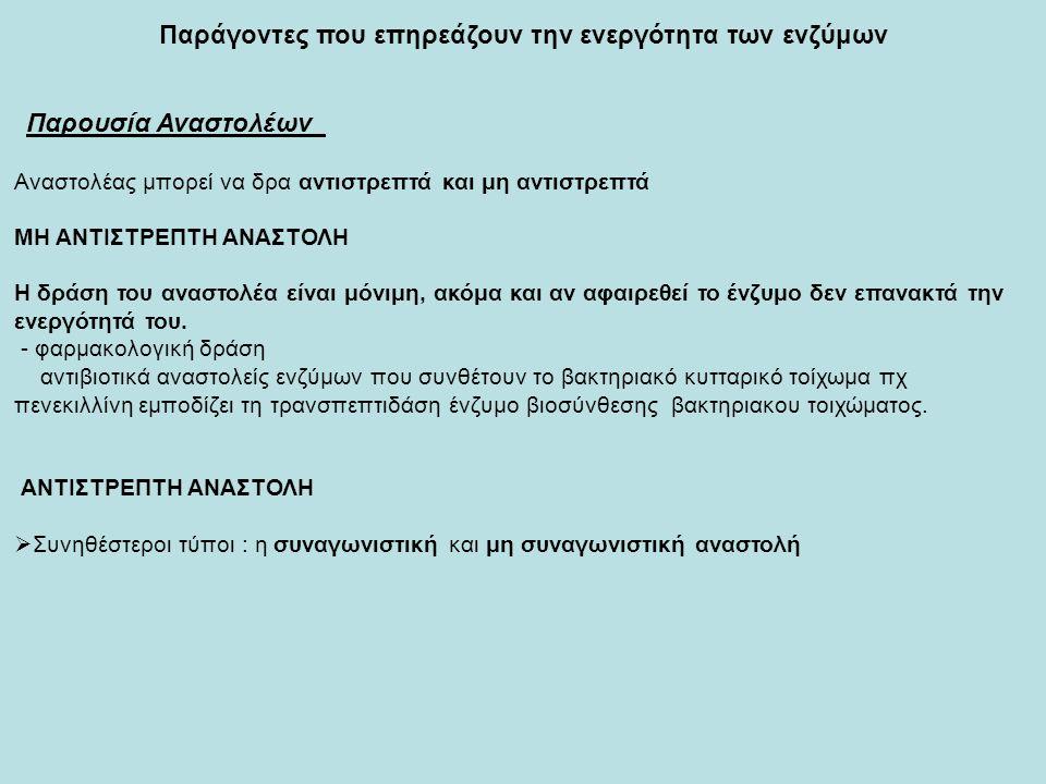 Παράγοντες που επηρεάζουν την ενεργότητα των ενζύμων Παρουσία Αναστολέων Αναστολέας μπορεί να δρα αντιστρεπτά και μη αντιστρεπτά ΜΗ ΑΝΤΙΣΤΡΕΠΤΗ ΑΝΑΣΤΟ