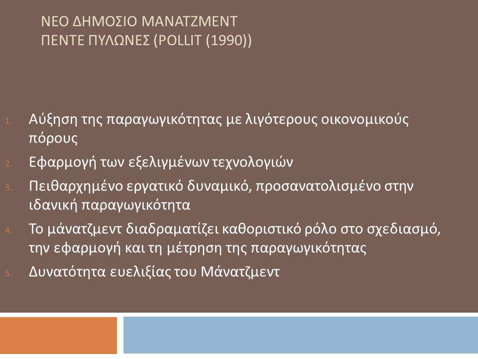ΝΕΟ ΔΗΜΟΣΙΟ ΜΑΝΑΤΖΜΕΝΤ ΠΕΝΤΕ ΠΥΛΩΝΕΣ (POLLIT (1990)) 1.