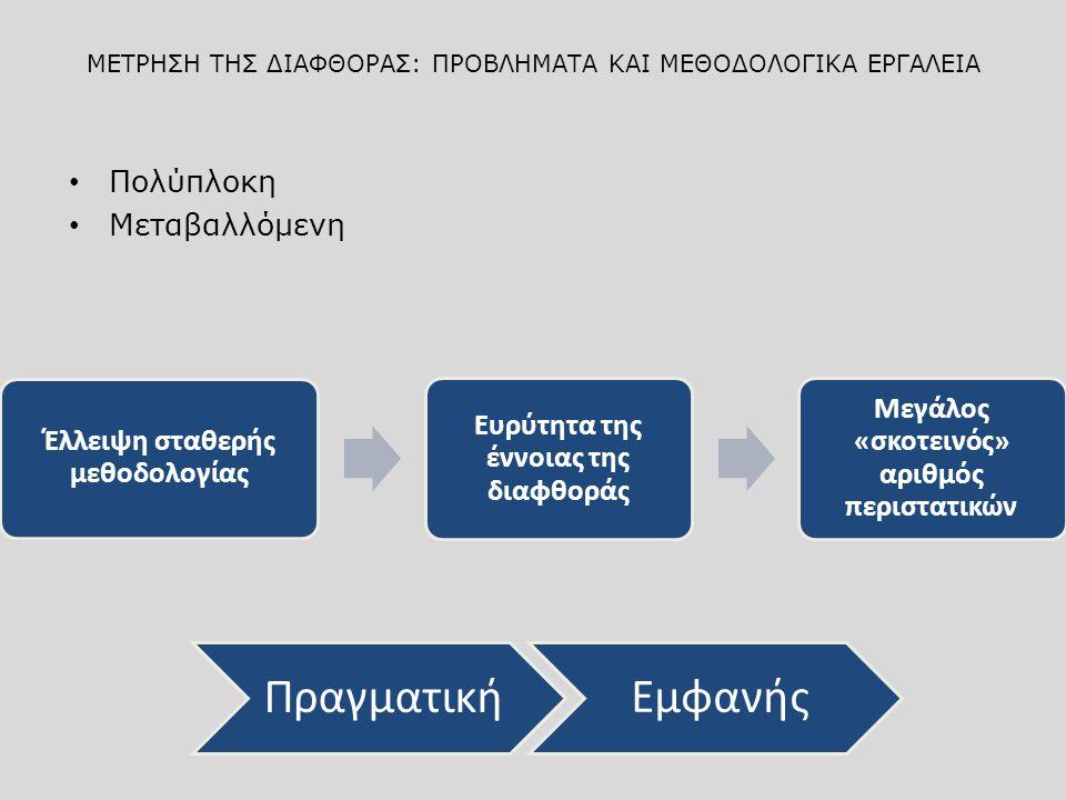 Στόχοι: η παραγωγή δεδομένων με ενιαίο τρόπο μέσα από την παροχή κεντρικών κατευθυντήριων γραμμών η παραγωγή αξιόπιστων στατιστικών στοιχείων χάρτης πλοήγησης προς το σχεδιασμό πολιτικών πρωτοβουλιών ενίσχυση των αρμόδιων ελεγκτικών σωμάτων στο έργο τους.
