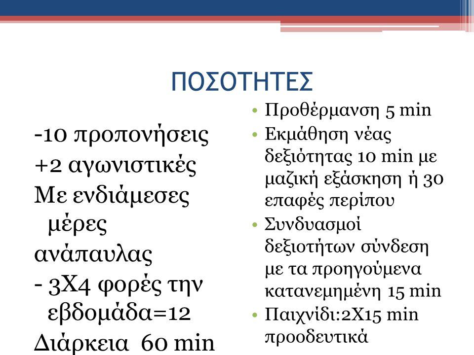 ΠΟΣΟΤΗΤΕΣ -10 προπονήσεις +2 αγωνιστικές Με ενδιάμεσες μέρες ανάπαυλας - 3Χ4 φορές την εβδομάδα=12 Διάρκεια 60 min Προθέρμανση 5 min Εκμάθηση νέας δεξιότητας 10 min με μαζική εξάσκηση ή 30 επαφές περίπου Συνδυασμοί δεξιοτήτων σύνδεση με τα προηγούμενα κατανεμημένη 15 min Παιχνίδι:2Χ15 min προοδευτικά