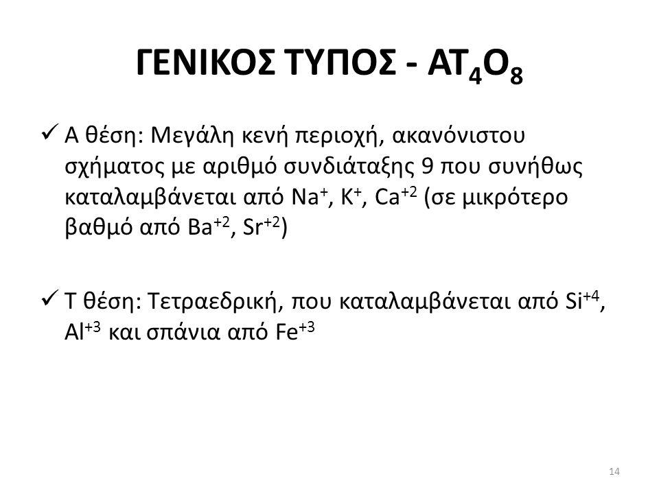 ΓΕΝΙΚΟΣ ΤΥΠΟΣ - ΑΤ 4 Ο 8 Α θέση: Μεγάλη κενή περιοχή, ακανόνιστου σχήματος με αριθμό συνδιάταξης 9 που συνήθως καταλαμβάνεται από Na +, K +, Ca +2 (σε μικρότερο βαθμό από Ba +2, Sr +2 ) Τ θέση: Τετραεδρική, που καταλαμβάνεται από Si +4, Al +3 και σπάνια από Fe +3 14