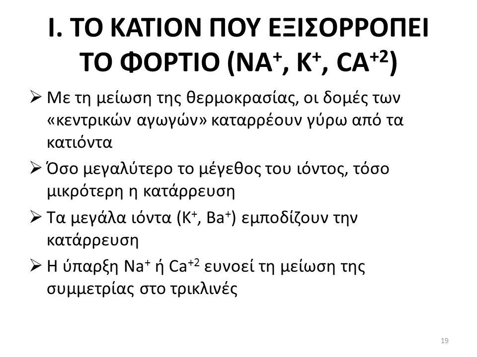 Ι. ΤΟ ΚΑΤΙΟΝ ΠΟΥ ΕΞΙΣΟΡΡΟΠΕΙ ΤΟ ΦΟΡΤΙΟ (NA +, K +, CA +2 )  Με τη μείωση της θερμοκρασίας, οι δομές των «κεντρικών αγωγών» καταρρέουν γύρω από τα κατ