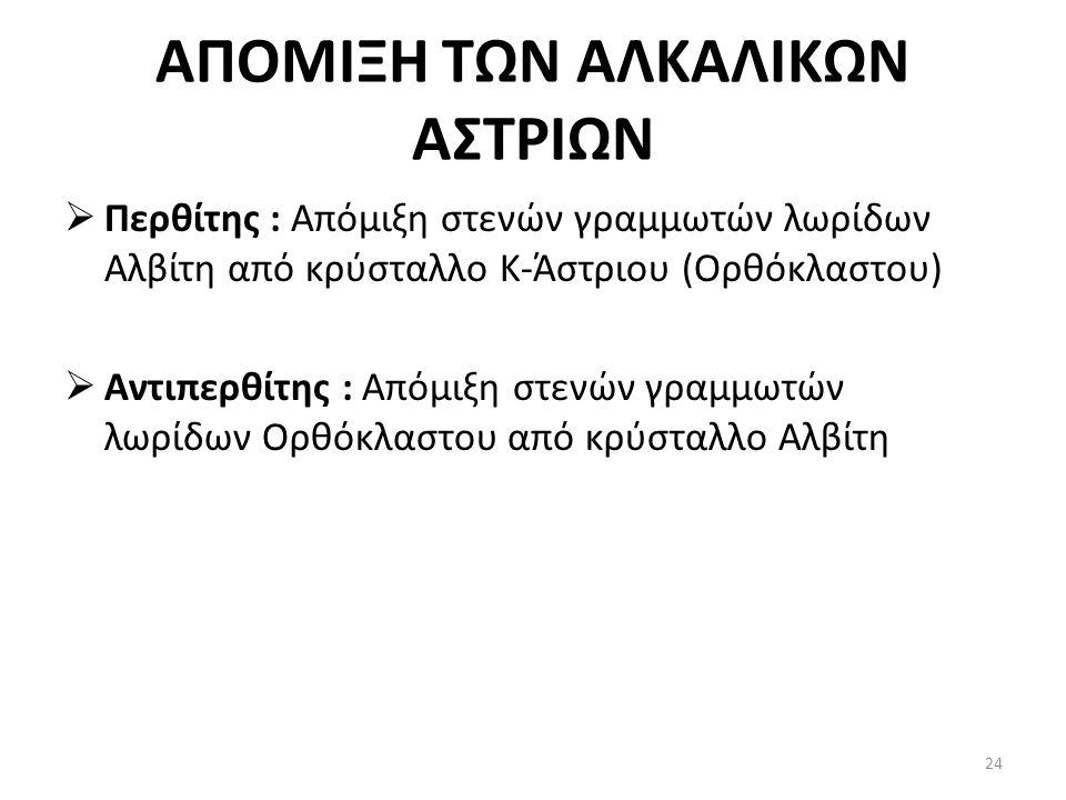 ΑΠΟΜΙΞΗ ΤΩΝ ΑΛΚΑΛΙΚΩΝ ΑΣΤΡΙΩΝ  Περθίτης : Απόμιξη στενών γραμμωτών λωρίδων Αλβίτη από κρύσταλλο Κ-Άστριου (Ορθόκλαστου)  Αντιπερθίτης : Απόμιξη στενών γραμμωτών λωρίδων Ορθόκλαστου από κρύσταλλο Αλβίτη 24