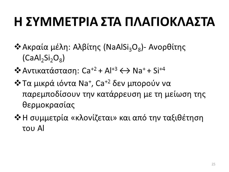 Η ΣΥΜΜΕΤΡΙΑ ΣΤΑ ΠΛΑΓΙΟΚΛΑΣΤΑ  Ακραία μέλη: Αλβίτης (NaAlSi 3 O 8 )- Ανορθίτης (CaAl 2 Si 2 O 8 )  Αντικατάσταση: Ca +2 + Al +3 ↔ Na + + Si +4  Τα μικρά ιόντα Na +, Ca +2 δεν μπορούν να παρεμποδίσουν την κατάρρευση με τη μείωση της θερμοκρασίας  Η συμμετρία «κλονίζεται» και από την ταξιθέτηση του Al 25