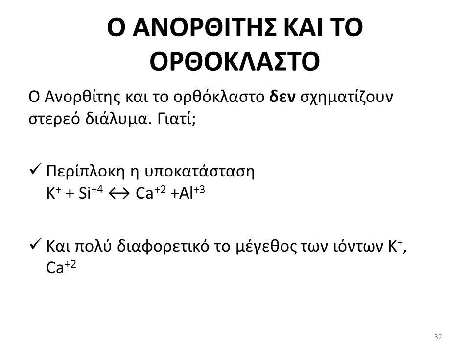 Ο ΑΝΟΡΘΙΤΗΣ ΚΑΙ ΤΟ ΟΡΘΟΚΛΑΣΤΟ Ο Ανορθίτης και το ορθόκλαστο δεν σχηματίζουν στερεό διάλυμα.