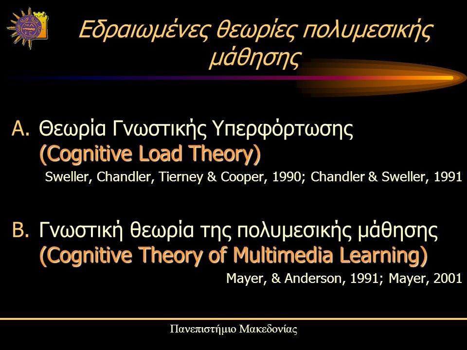 Πανεπιστήμιο Μακεδονίας (Cognitive Load Theory) A.Θεωρία Γνωστικής Υπερφόρτωσης (Cognitive Load Theory) Sweller, Chandler, Tierney & Cooper, 1990; Chandler & Sweller, 1991 (Cognitive Theory of Multimedia Learning) B.Γνωστική θεωρία της πολυμεσικής μάθησης (Cognitive Theory of Multimedia Learning) Mayer, & Anderson, 1991; Mayer, 2001 Εδραιωμένες θεωρίες πολυμεσικής μάθησης