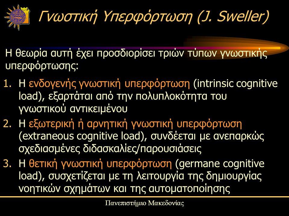 Πανεπιστήμιο Μακεδονίας Γνωστική Υπερφόρτωση (J.