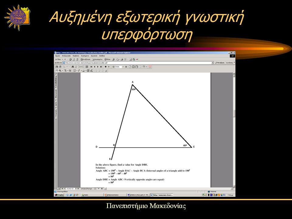 Πανεπιστήμιο Μακεδονίας Αυξημένη εξωτερική γνωστική υπερφόρτωση