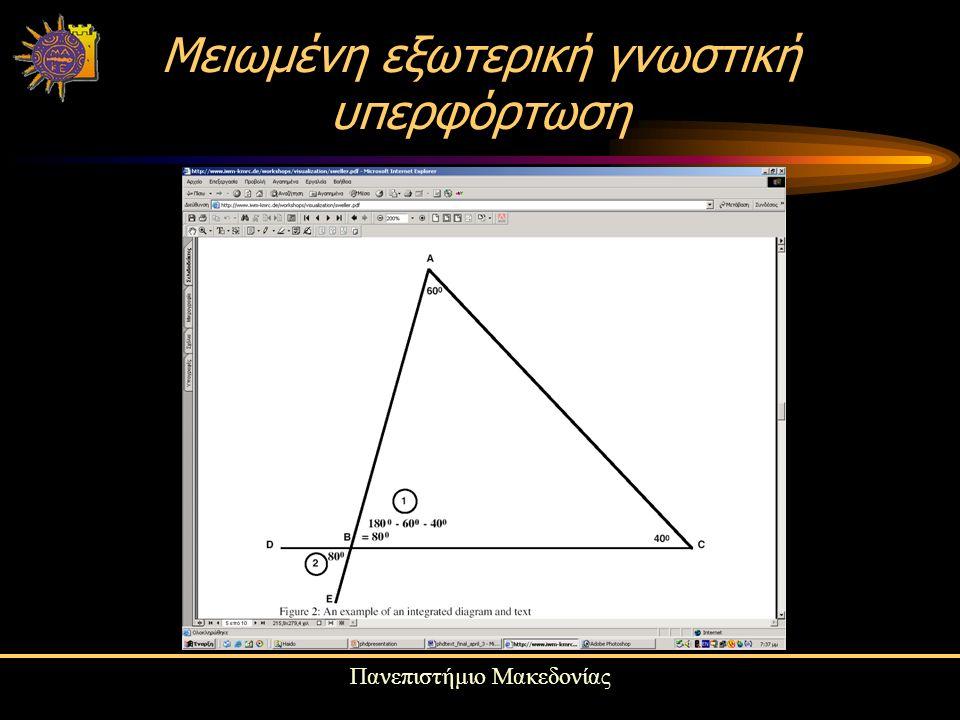 Πανεπιστήμιο Μακεδονίας Μειωμένη εξωτερική γνωστική υπερφόρτωση
