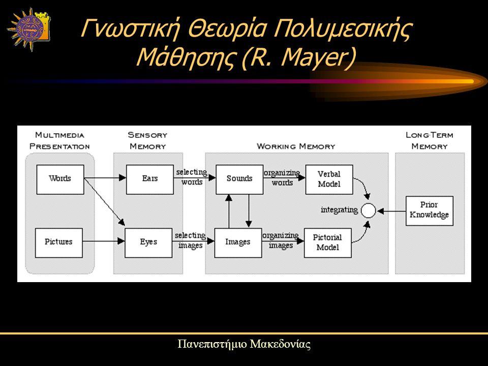 Πανεπιστήμιο Μακεδονίας Γνωστική Θεωρία Πολυμεσικής Μάθησης (R. Mayer)