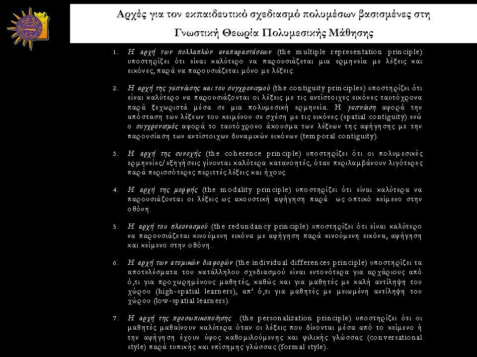 Πανεπιστήμιο Μακεδονίας Αρχές για τον εκπαιδευτικό σχεδιασμό πολυμέσων βασισμένες στη Γνωστική Θεωρία Πολυμεσικής Μάθησης