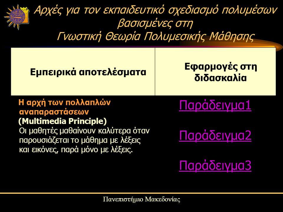 Πανεπιστήμιο Μακεδονίας Αρχές για τον εκπαιδευτικό σχεδιασμό πολυμέσων βασισμένες στη Γνωστική Θεωρία Πολυμεσικής Μάθησης Εμπειρικά αποτελέσματα Εφαρμογές στη διδασκαλία Η αρχή των πολλαπλών αναπαραστάσεων (Multimedia Principle) Οι μαθητές μαθαίνουν καλύτερα όταν παρουσιάζεται το μάθημα με λέξεις και εικόνες, παρά μόνο με λέξεις.