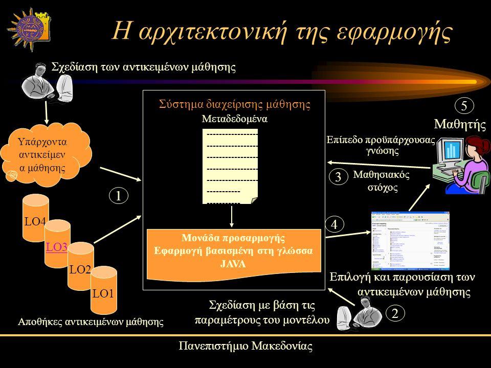 Πανεπιστήμιο Μακεδονίας Σύστημα διαχείρισης μάθησης ----------------- ----------- Μεταδεδομένα Μονάδα προσαρμογής Εφαρμογή βασισμένη στη γλώσσα JAVA Υπάρχοντα αντικείμεν α μάθησης Σχεδίαση των αντικειμένων μάθησης LO4 LO3 LO2 LO1 Αποθήκες αντικειμένων μάθησης Σχεδίαση με βάση τις παραμέτρους του μοντέλου Επιλογή και παρουσίαση των αντικειμένων μάθησης Μαθητής Επίπεδο προϋπάρχουσας γνώσης Μαθησιακός στόχος Η αρχιτεκτονική της εφαρμογής 1 3 2 4 5
