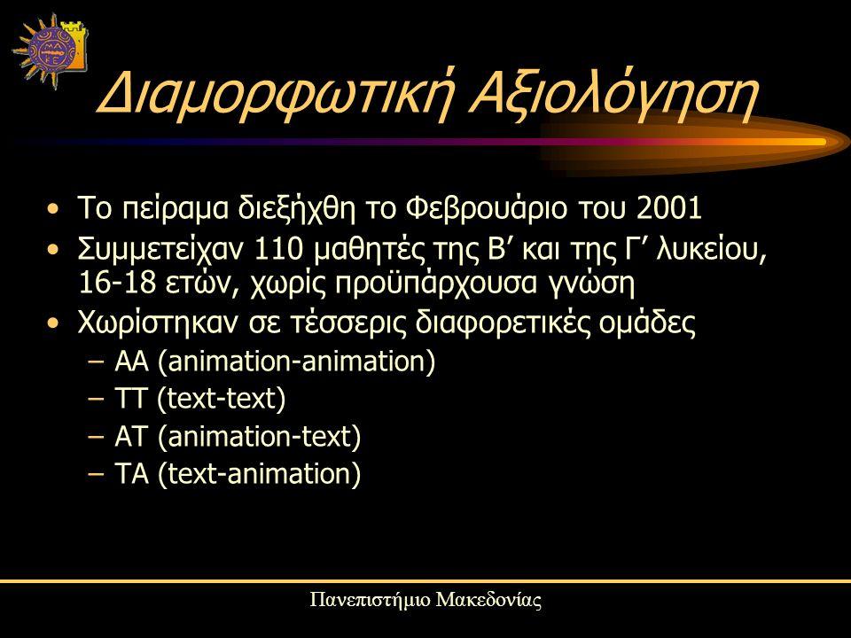 Πανεπιστήμιο Μακεδονίας Διαμορφωτική Αξιολόγηση Το πείραμα διεξήχθη το Φεβρουάριο του 2001 Συμμετείχαν 110 μαθητές της Β' και της Γ' λυκείου, 16-18 ετών, χωρίς προϋπάρχουσα γνώση Χωρίστηκαν σε τέσσερις διαφορετικές ομάδες –ΑΑ (animation-animation) –ΤΤ (text-text) –ΑΤ (animation-text) –TA (text-animation)