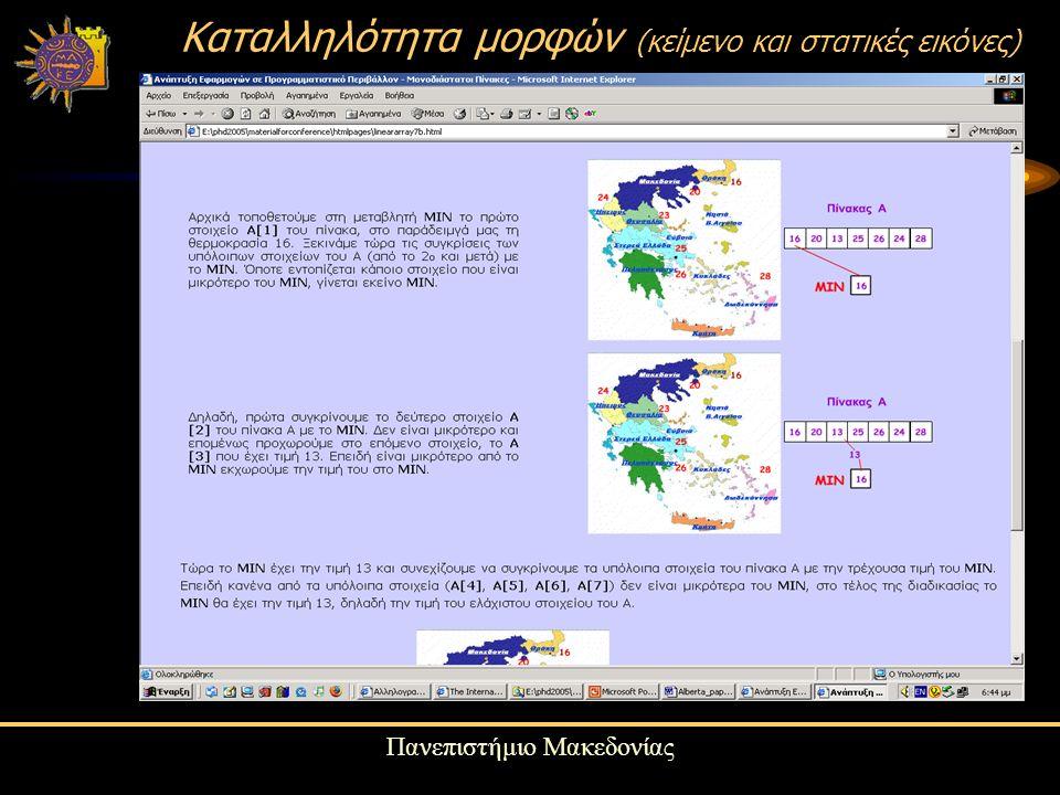 Καταλληλότητα μορφών (κείμενο και στατικές εικόνες)