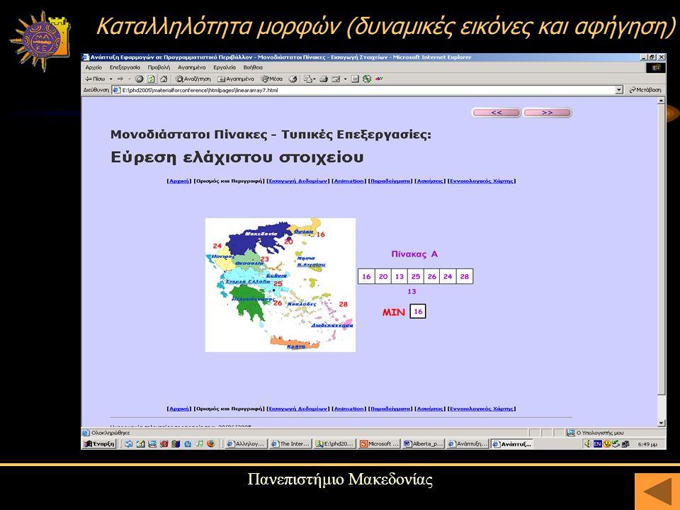 Πανεπιστήμιο Μακεδονίας Καταλληλότητα μορφών (δυναμικές εικόνες και αφήγηση)