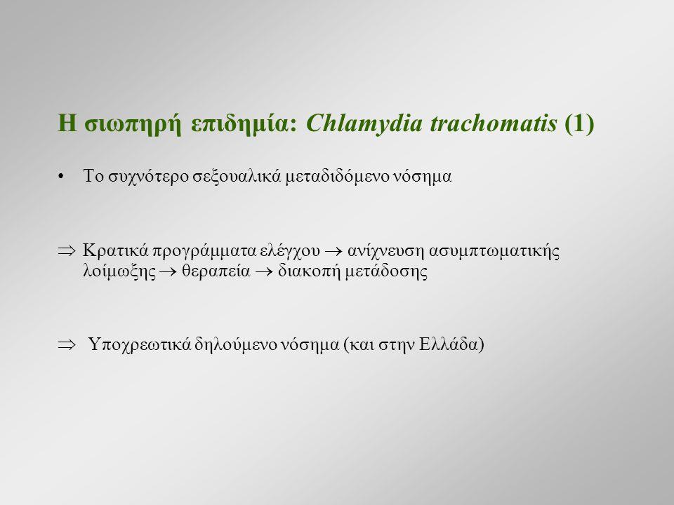 Η σιωπηρή επιδημία: Chlamydia trachomatis (1) Το συχνότερο σεξουαλικά μεταδιδόμενο νόσημα  Κρατικά προγράμματα ελέγχου  ανίχνευση ασυμπτωματικής λοίμωξης  θεραπεία  διακοπή μετάδοσης  Υποχρεωτικά δηλούμενο νόσημα (και στην Ελλάδα)