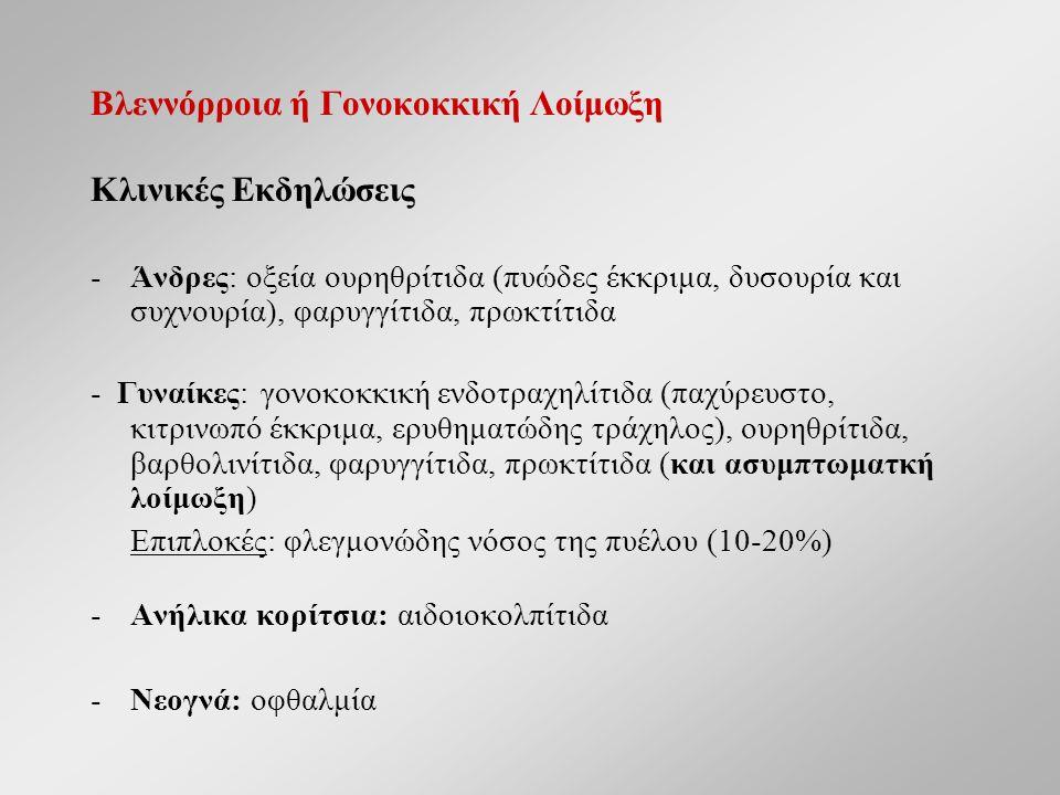 Βλεννόρροια ή Γονοκοκκική Λοίμωξη Κλινικές Εκδηλώσεις -Άνδρες: οξεία ουρηθρίτιδα (πυώδες έκκριμα, δυσουρία και συχνουρία), φαρυγγίτιδα, πρωκτίτιδα - Γυναίκες: γονοκοκκική ενδοτραχηλίτιδα (παχύρευστο, κιτρινωπό έκκριμα, ερυθηματώδης τράχηλος), ουρηθρίτιδα, βαρθολινίτιδα, φαρυγγίτιδα, πρωκτίτιδα (και ασυμπτωματκή λοίμωξη) Επιπλοκές: φλεγμονώδης νόσος της πυέλου (10-20%) -Ανήλικα κορίτσια: αιδοιοκολπίτιδα -Νεογνά: οφθαλμία